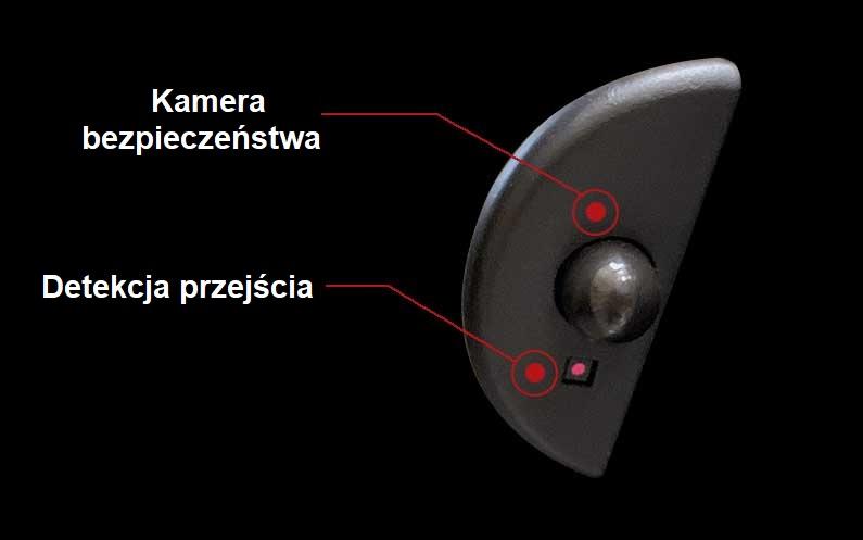 Automatyczny System Bezpieczeństwa Przesuwu